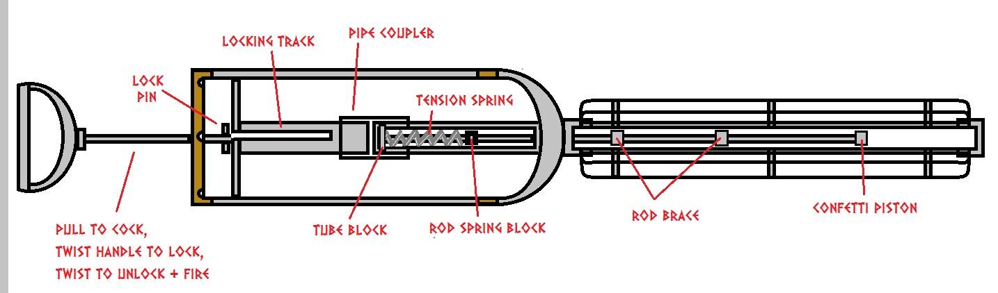 Classic Dalek Gun 02.jpg
