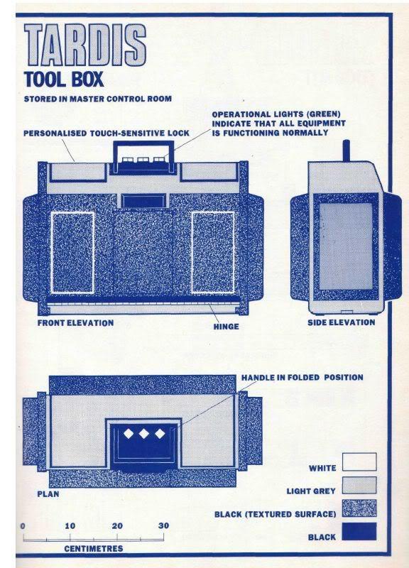 TARDISToolboxtechman.jpg