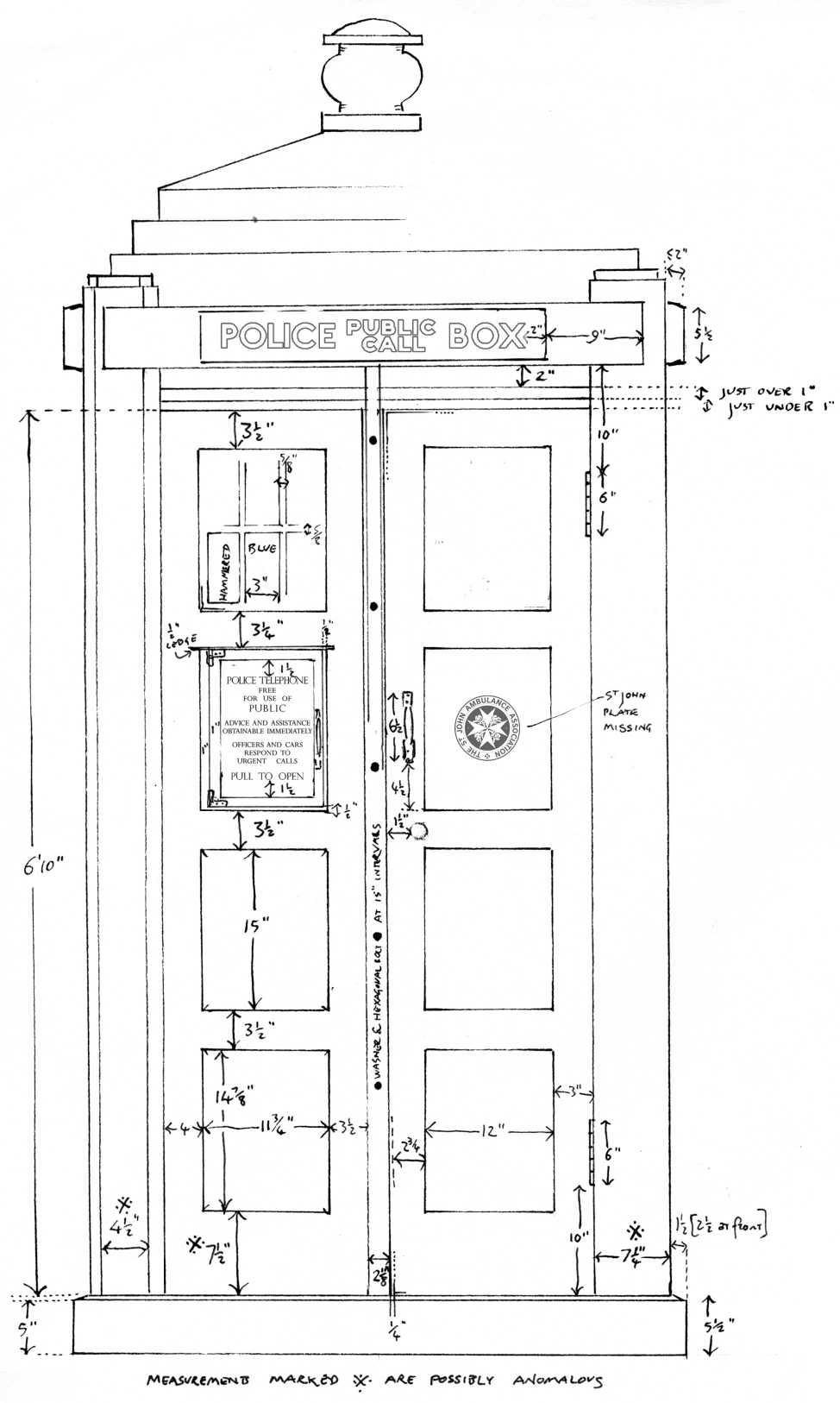 Barnet_Box_Measurements-Ironageman.jpg