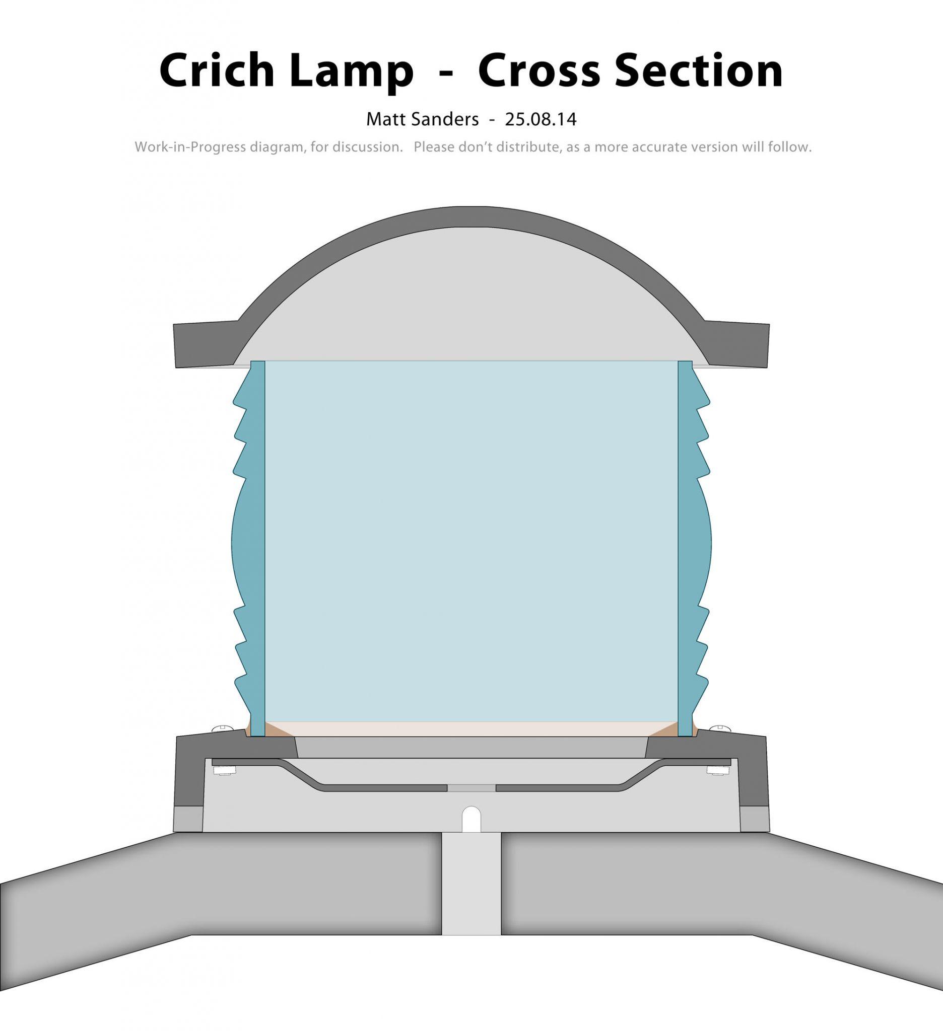 CrichLampCrossSection25Aug.jpg