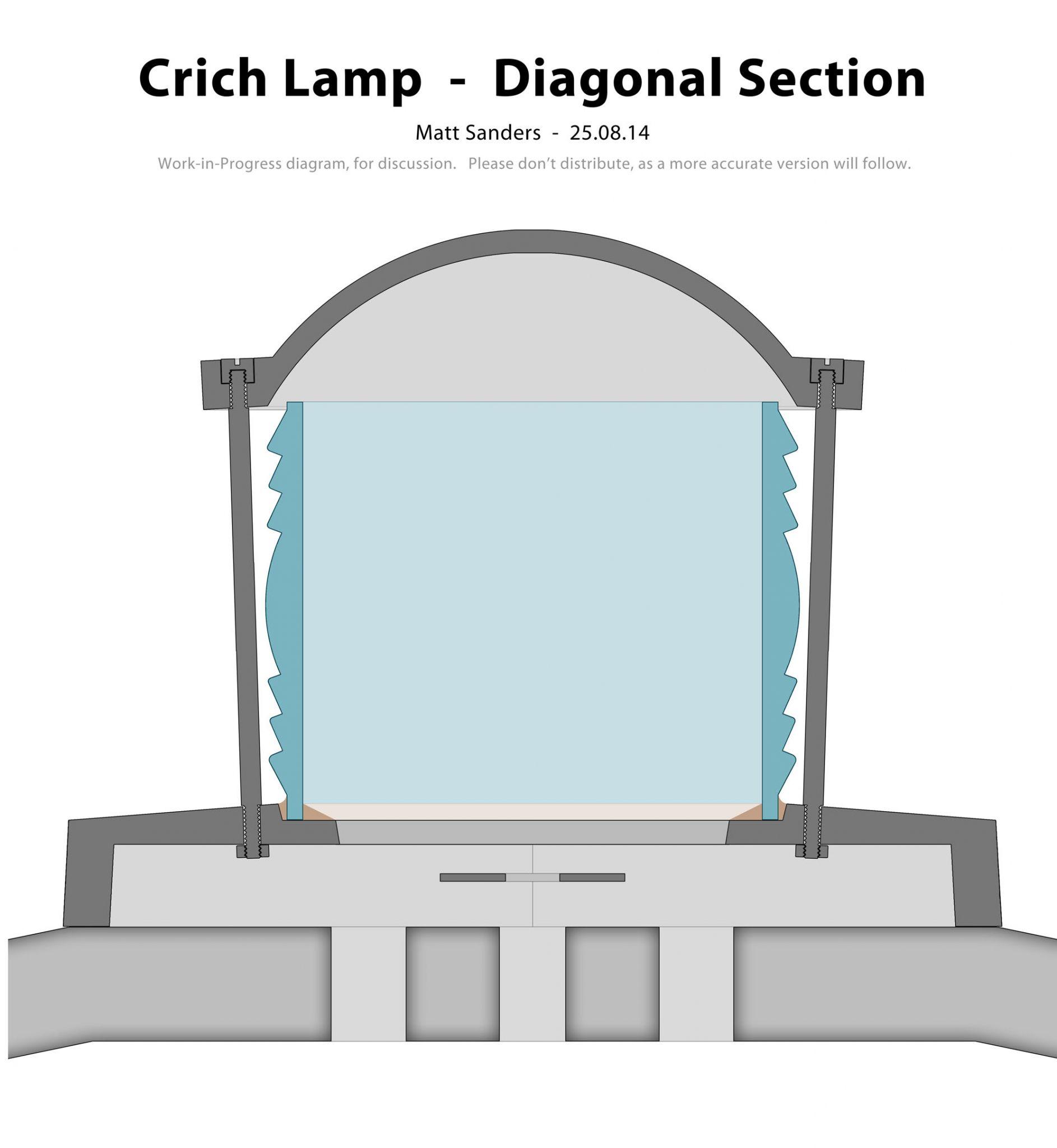 CrichLampDiagonalSection25Aug.jpg