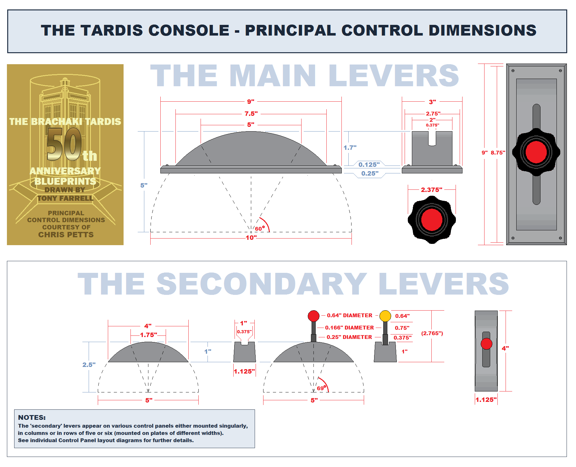 Principal Control Dimensions with Drawings.png