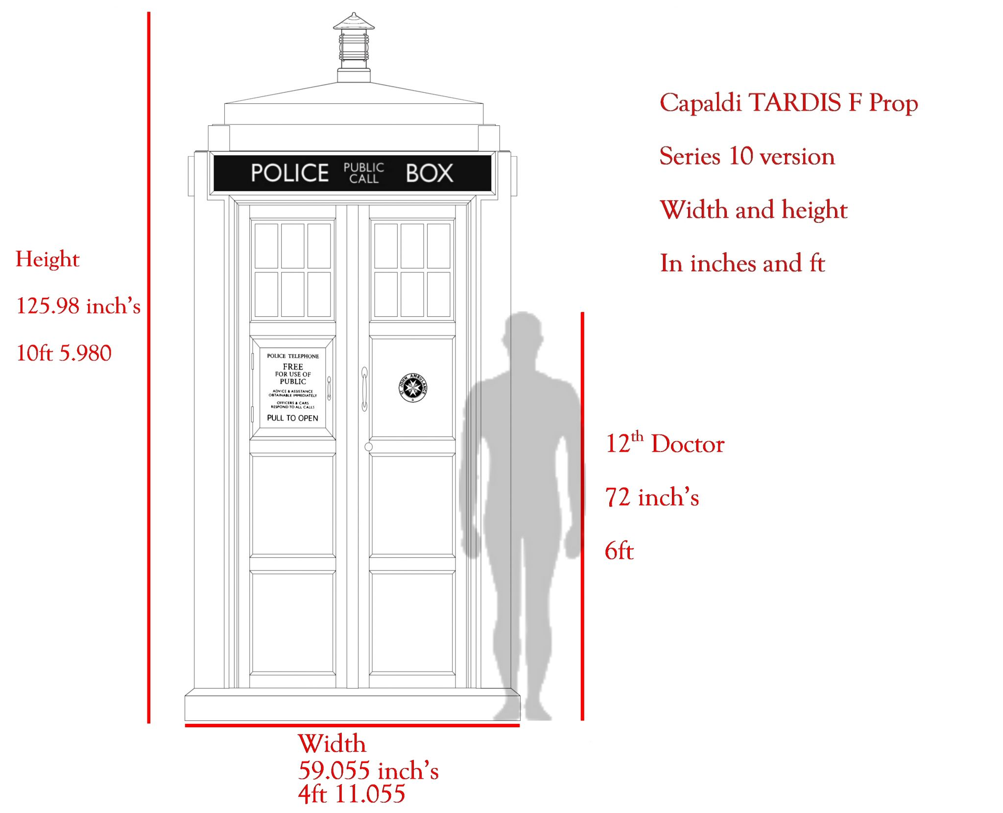2005 and 2017 TARDIS heights.jpg