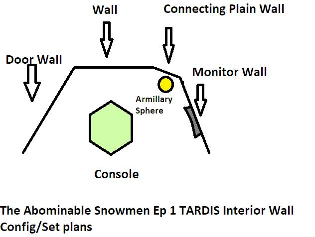 The Abominable Snowmen Ep 1 tardis interior set plan.png