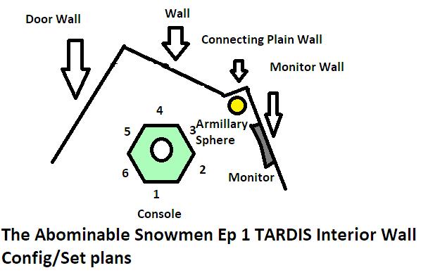 The Abominable Snowmen Ep 1 tardis interior set plan rev 1.png
