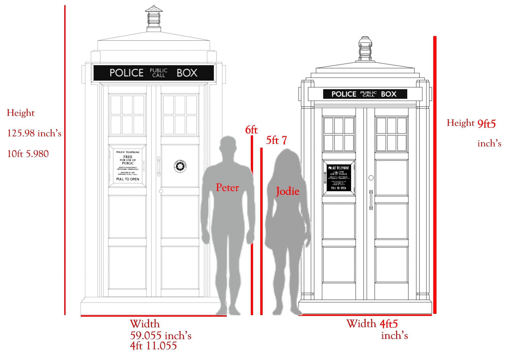 rough estimate of jodie's TARDIS height.jpg