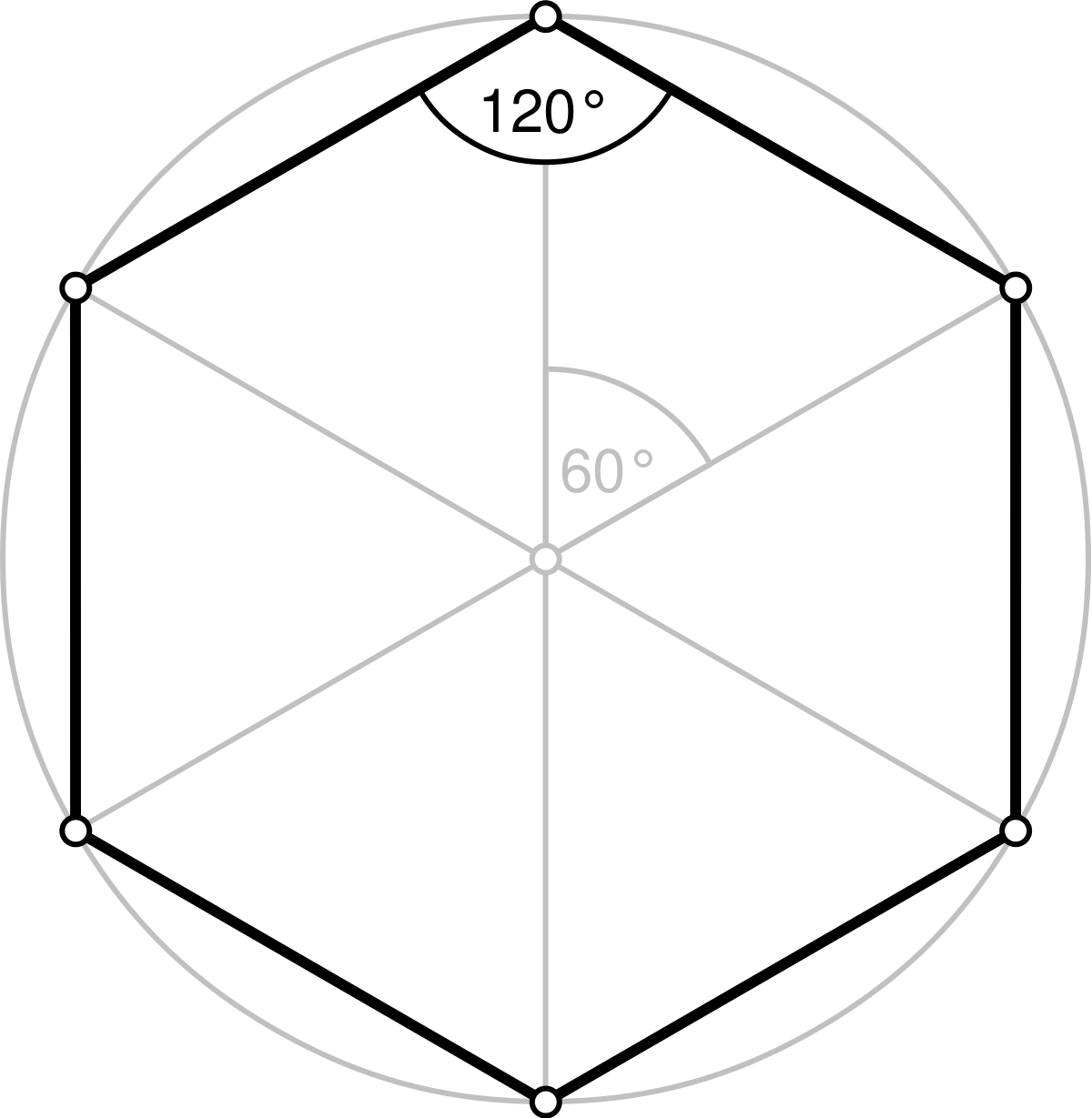1200px-Regular_polygon_6_annotated.svg.png